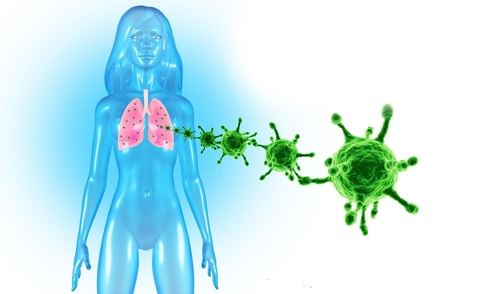 Правосторонняя подмышечная лимфаденопатия
