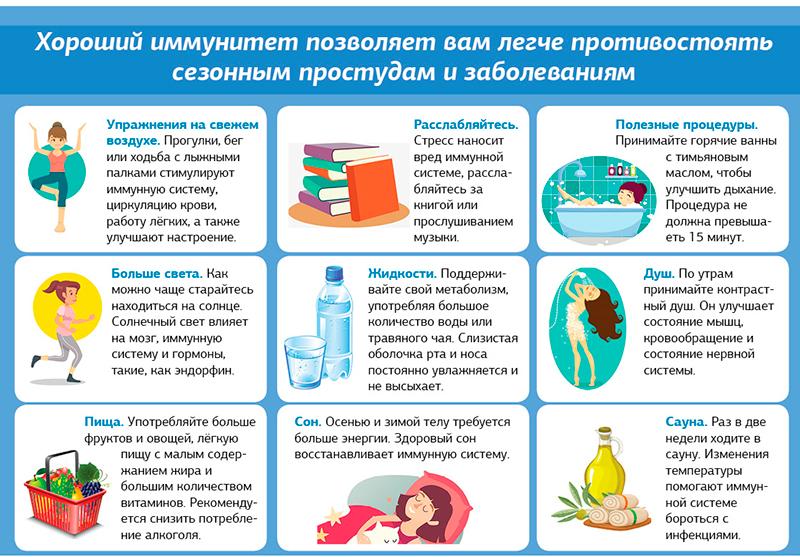 питание для иммунитета подростка
