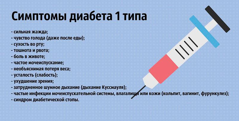 информация сахарный диабет